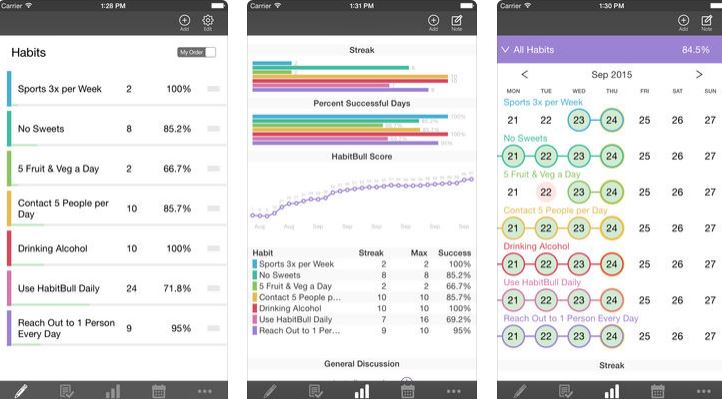 Habit Bull app